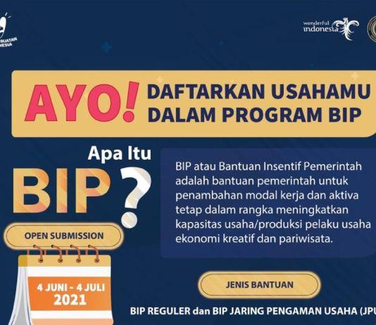 Tahapan BIP 2021