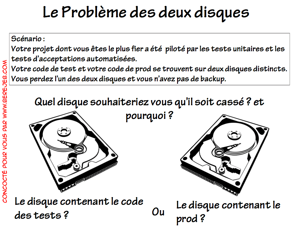 quote-the-2-disks-problem