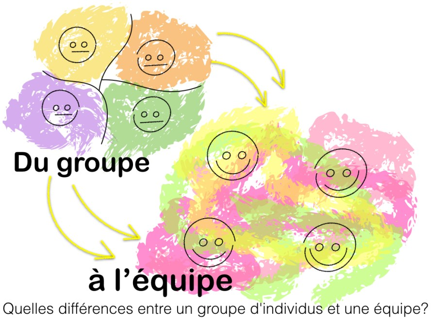 du-groupe-a-lequipe.001