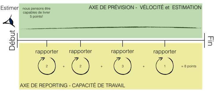 hyperproductivescrum-2