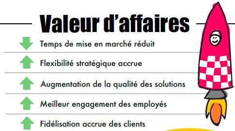 Focus Client et vision d'affaires