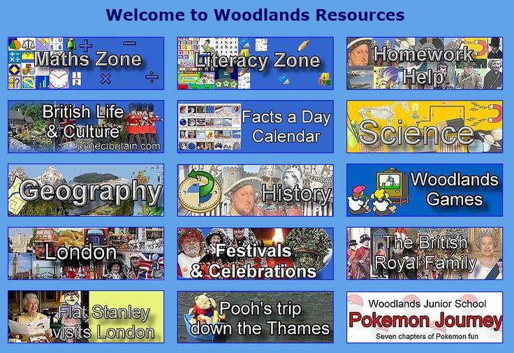 Woodland Resources
