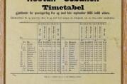 Timetabell for Osbanen, Nesttun-Os. Fra arkivet etter PanTrafikk AS, Bergen Byarkiv.