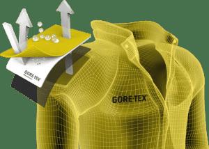 Funktionskleidung GoreTex