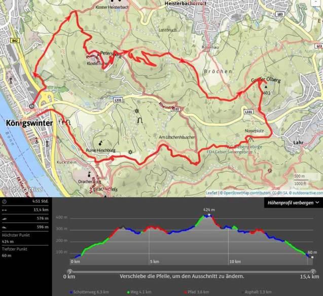 Wanderung Siebengebirge Karte