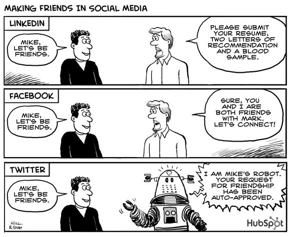 Making Friends in Social Media