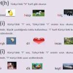 Kürtçe Sesler Ve Okunuşları