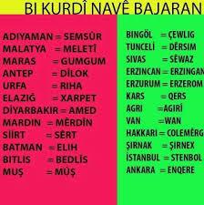 Navên Bajar û Navçeyên Kurdan
