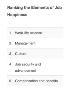 Indeed-Job-Happines-Index-2016