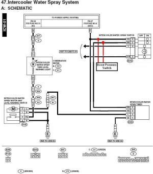 Stereo Install Wiring Diagram Subaru Impreza Wrx Sti