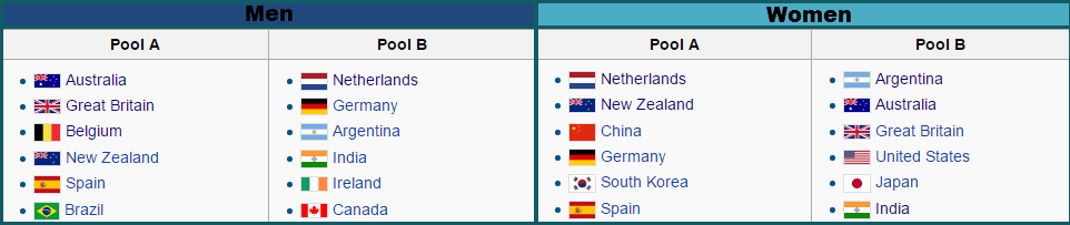 2016 field hockey olympic qualifiers
