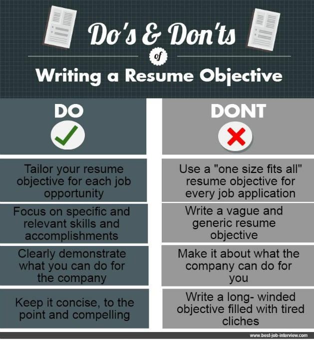 resume objective samples that really work
