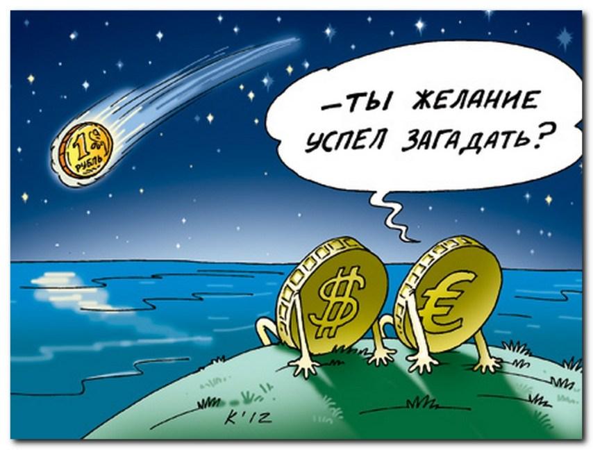 Картинки по запросу Рубль падает