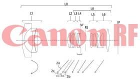 Nuovi brevetti Canon RF: Obiettivi 24mm f / 1.4, 24mm f / 1.8, 28mm f / 1.8, 35mm f / 1.8 e 50mm f / 1.4