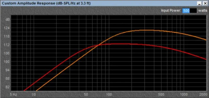 Subwoofer Specifications