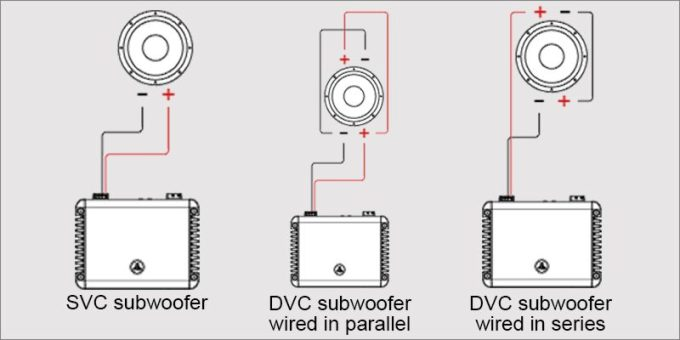 are single or dual voice coil subwoofers better?  audio innovations