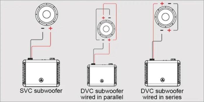 2 ohm dvc 12 quot subwoofer wiring diagram  92 integra