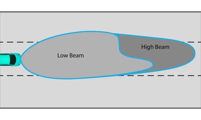 Headlight Pattern