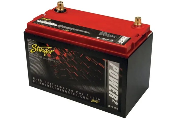 Amp power ratings