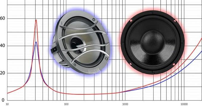 Speaker Q