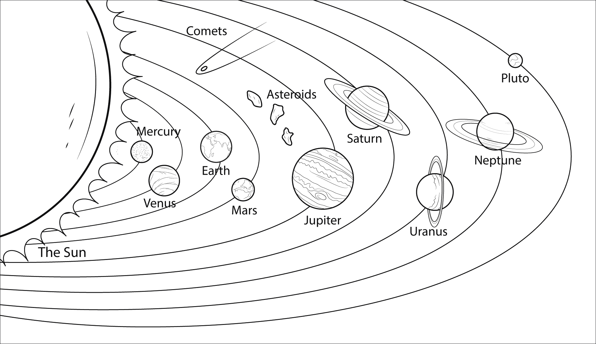 Worksheets Our Solar System Print