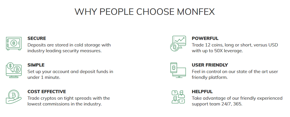 Monfex-Why-People-Choose-monfex