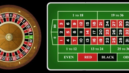 Online Roulette: A complete game guide