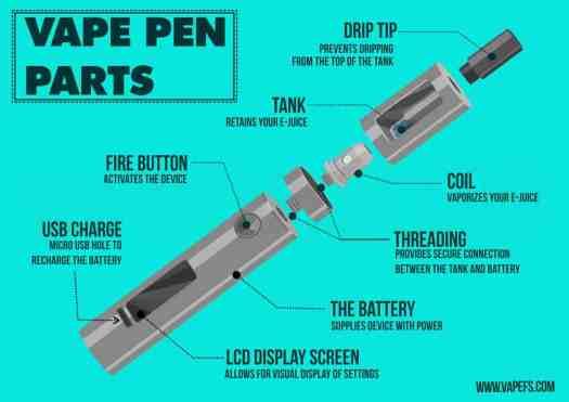 vape-pen-parts CBD oil vape dosage