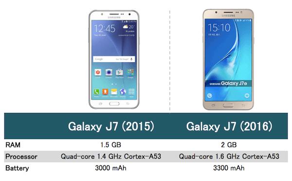 j7-comparison_2016-08-07_11-27-39
