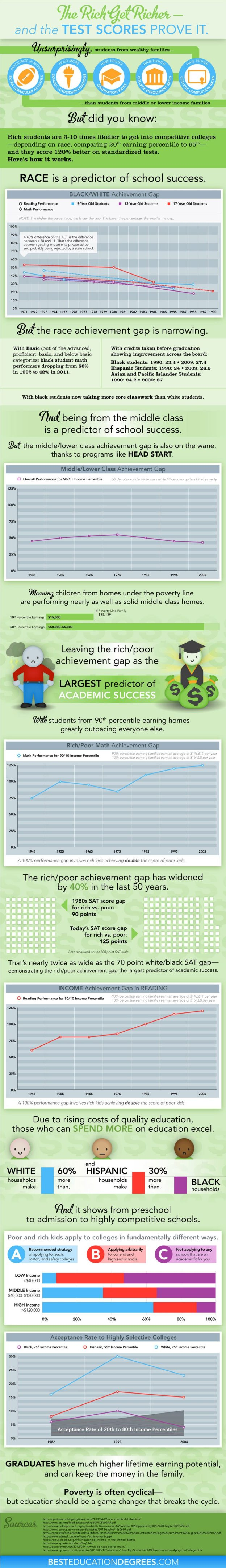rich-poor-gap