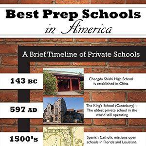 best_prep_schools_300