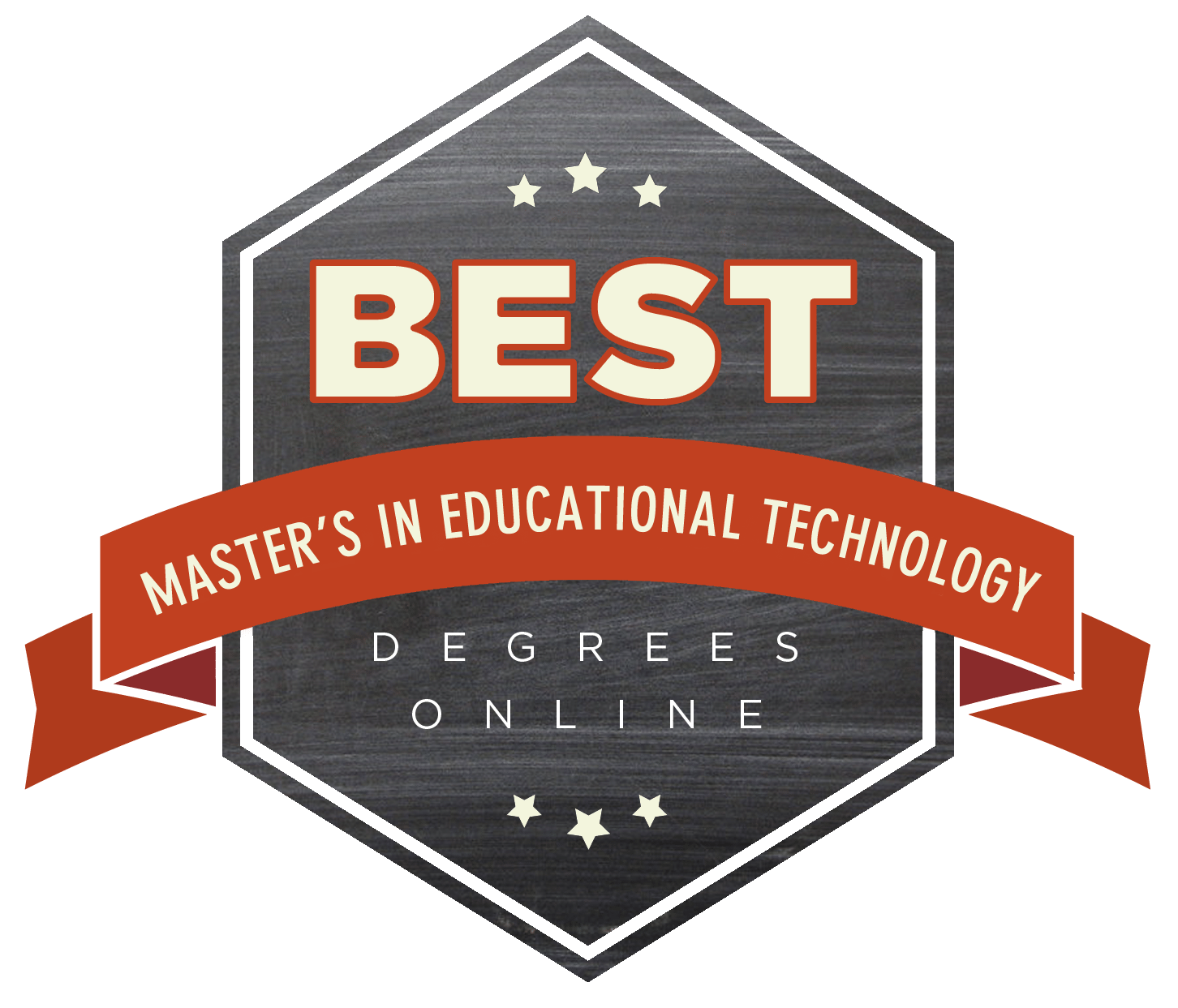 50 Best Online Masters In Educational Technology Degrees Best