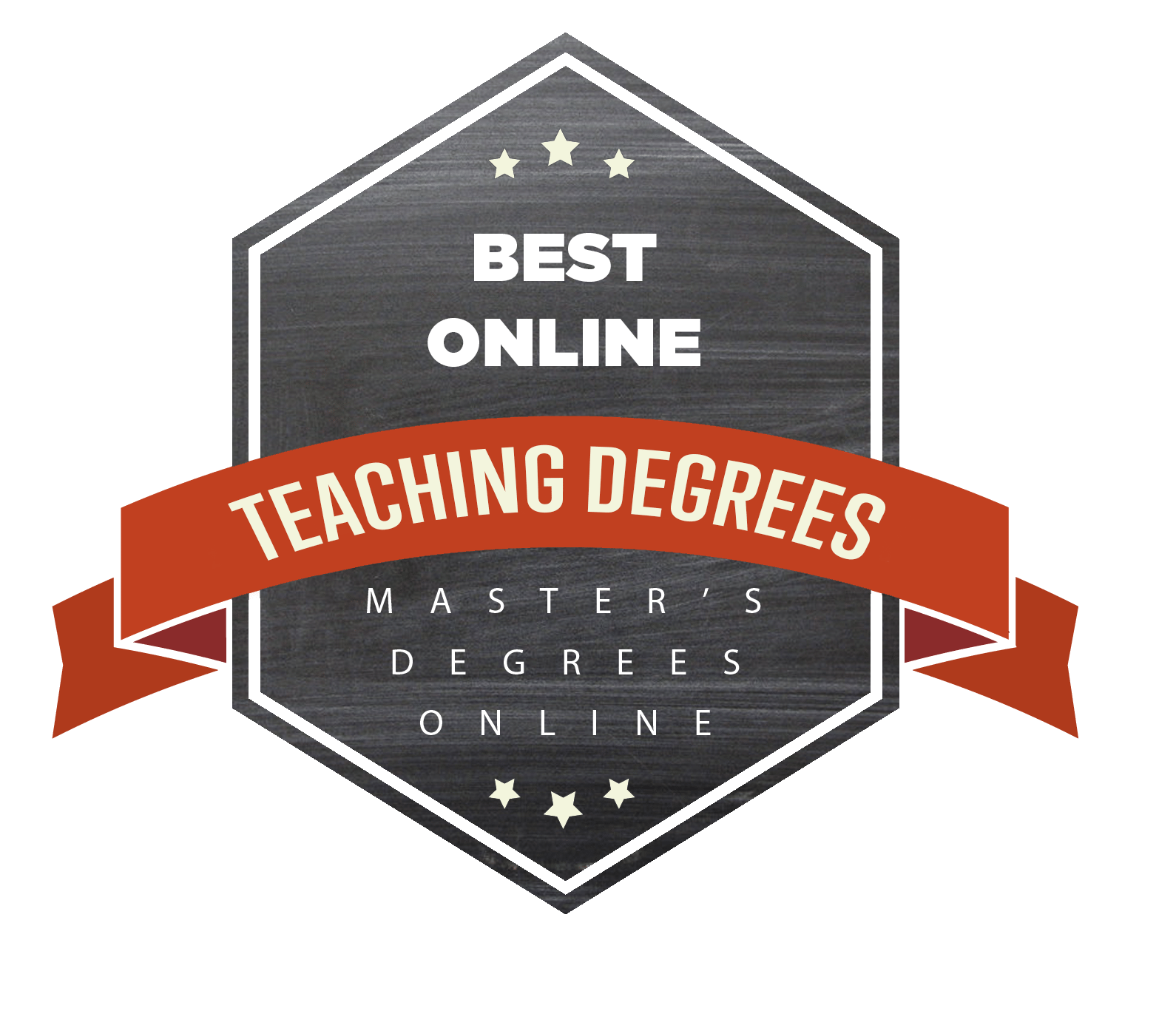 50 Best Online Master Of Arts In Teaching Degrees For 2018