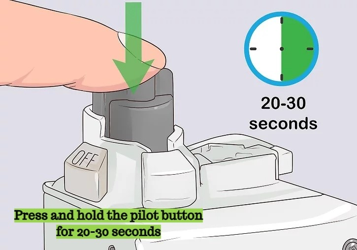 Press and hold the pilot button for 20-30 seconds