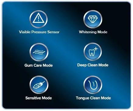 Oral-B Pro 7000 6 brushing modes
