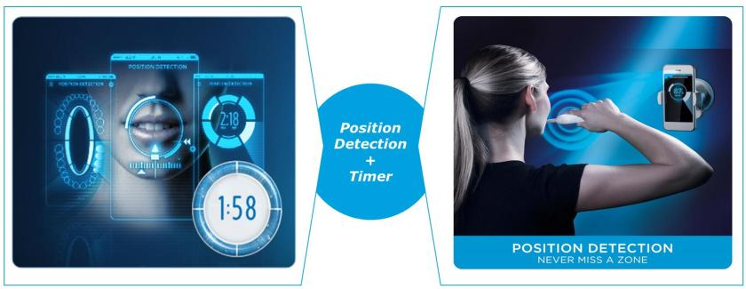 Oral-B Pro 8000 Position Detection + Timer