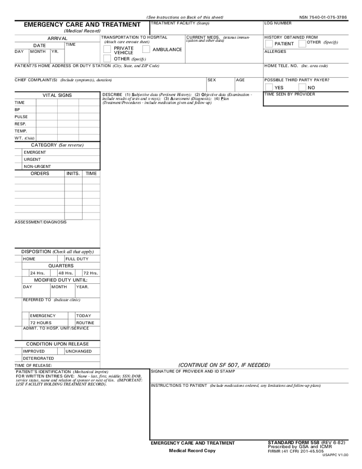 Fake Emergency Room Form / Papers – Situations that Call for Them