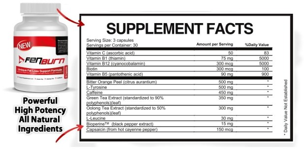 fenburn supplement info