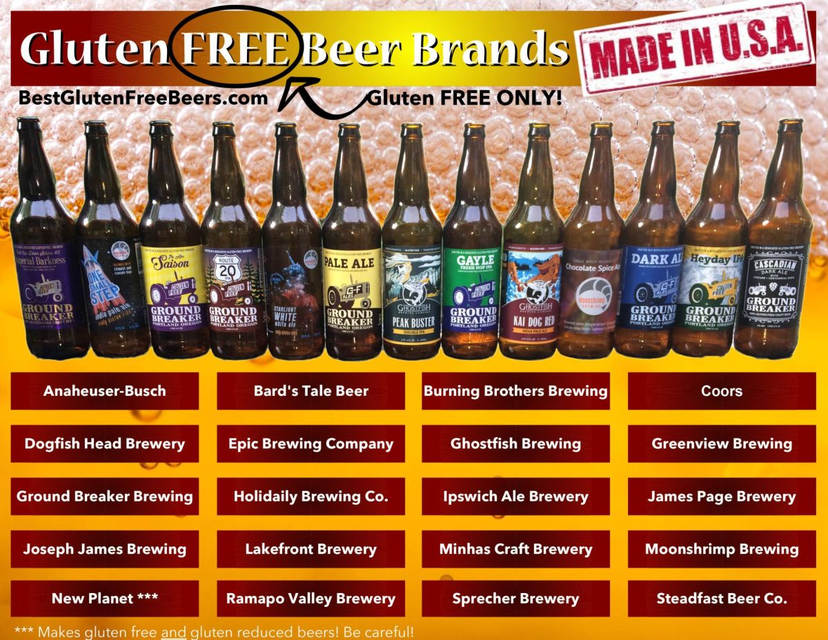 Gluten Free Beer Brands List (USA Edition)
