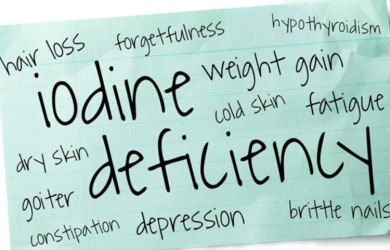 Iodine Deficiency Symptoms
