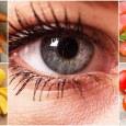 Symptoms of Vitamin A Deficiency