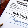 Chancroid Signs and Symptoms