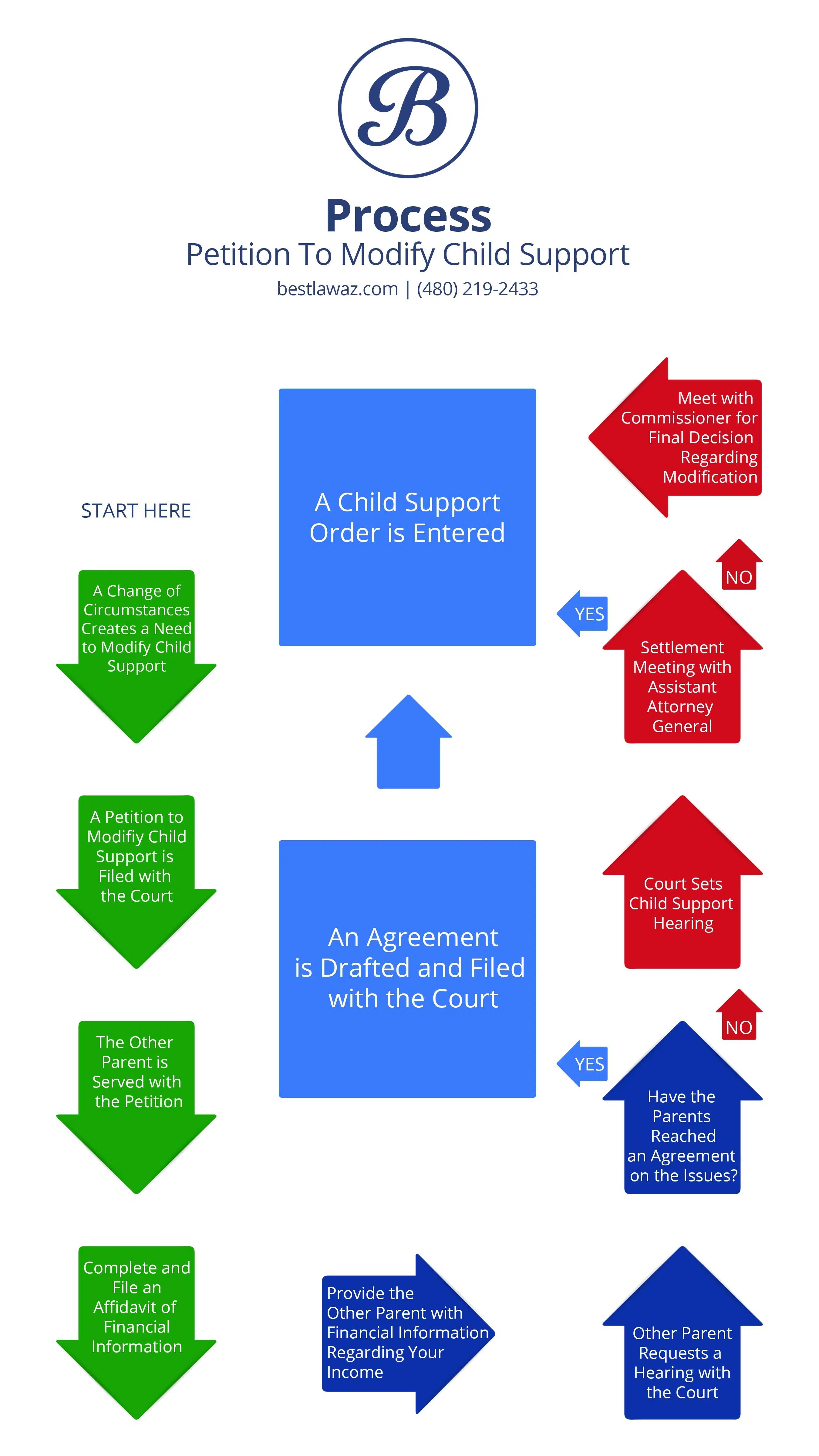 Parents Worksheet For Child Support