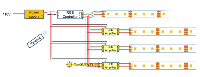 wiring multiple led light strips  schematic wiring diagram
