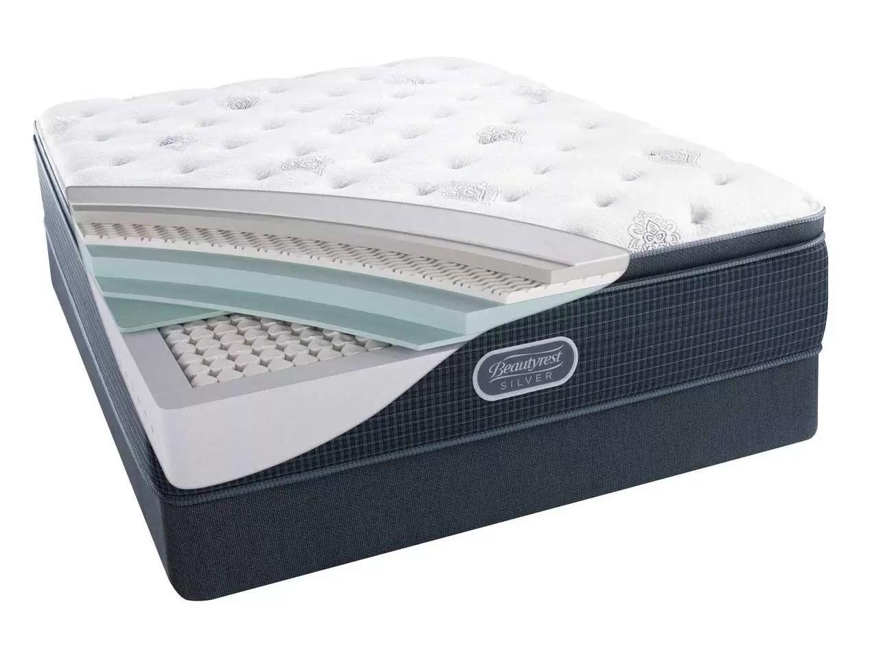 the top 5 beautyrest mattresses of 2020