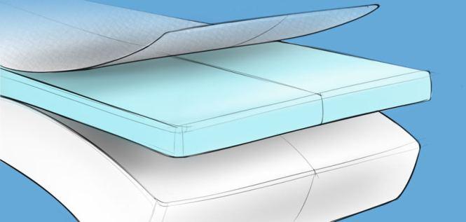 Memory Foam Mattress Layers From Amerisleep