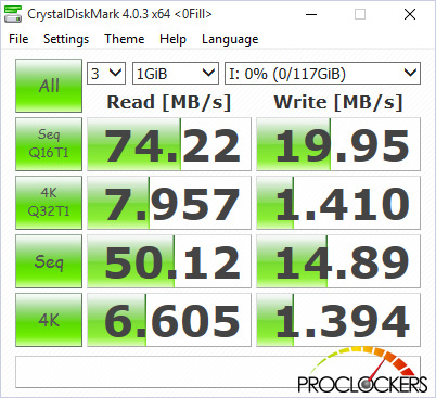 SD Card Performance test