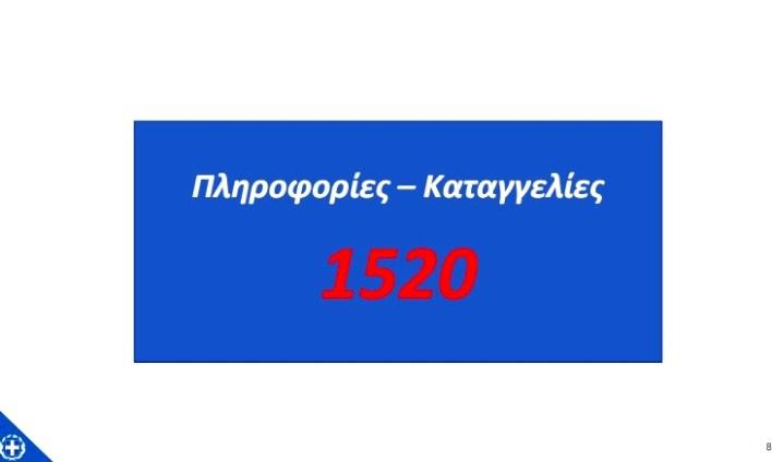 γραμμή καταναλωτή 1520