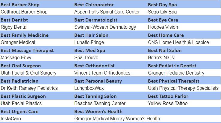 health and beauty winners