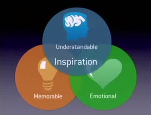 Three Secrets All-Inspiring Messages Share